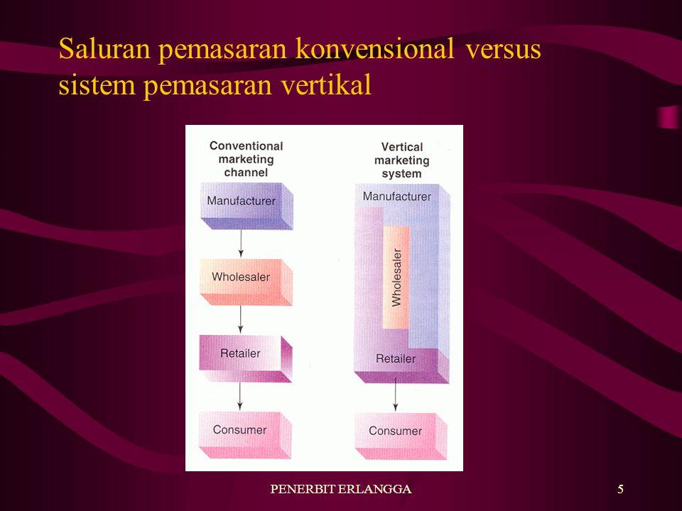 Saluran pemasaran konvensional versus sistem pemasaran vertikal