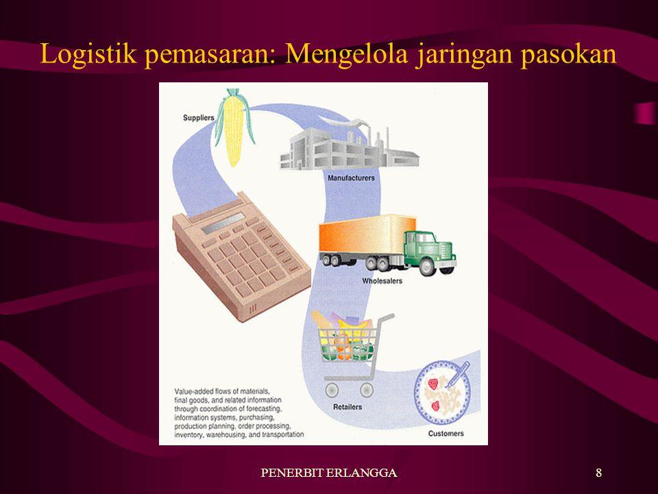 Logistik pemasaran: Mengelola jaringan pasokan