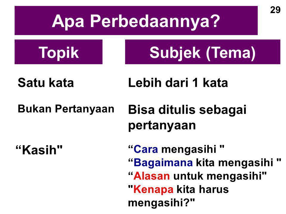 Apa Perbedaannya Topik Subjek (Tema) Satu kata Lebih dari 1 kata