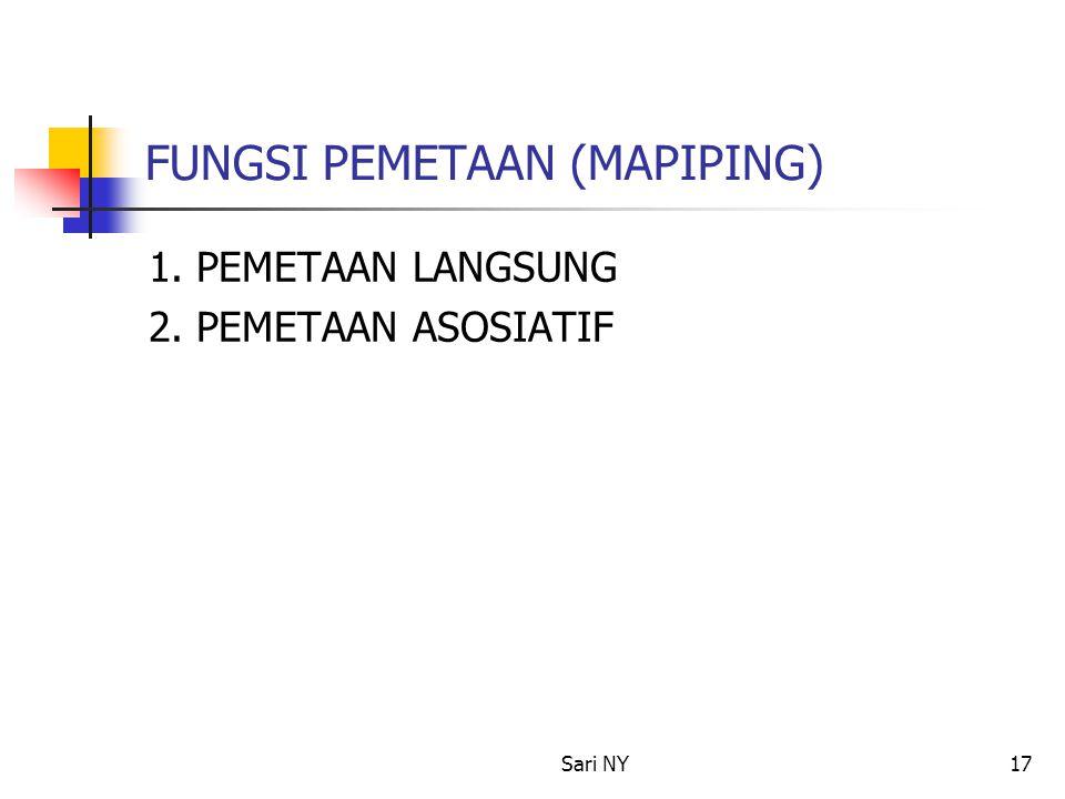FUNGSI PEMETAAN (MAPIPING)