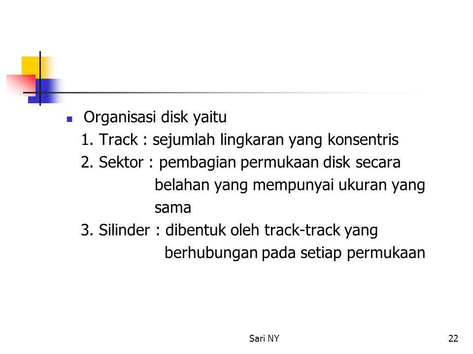 1. Track : sejumlah lingkaran yang konsentris