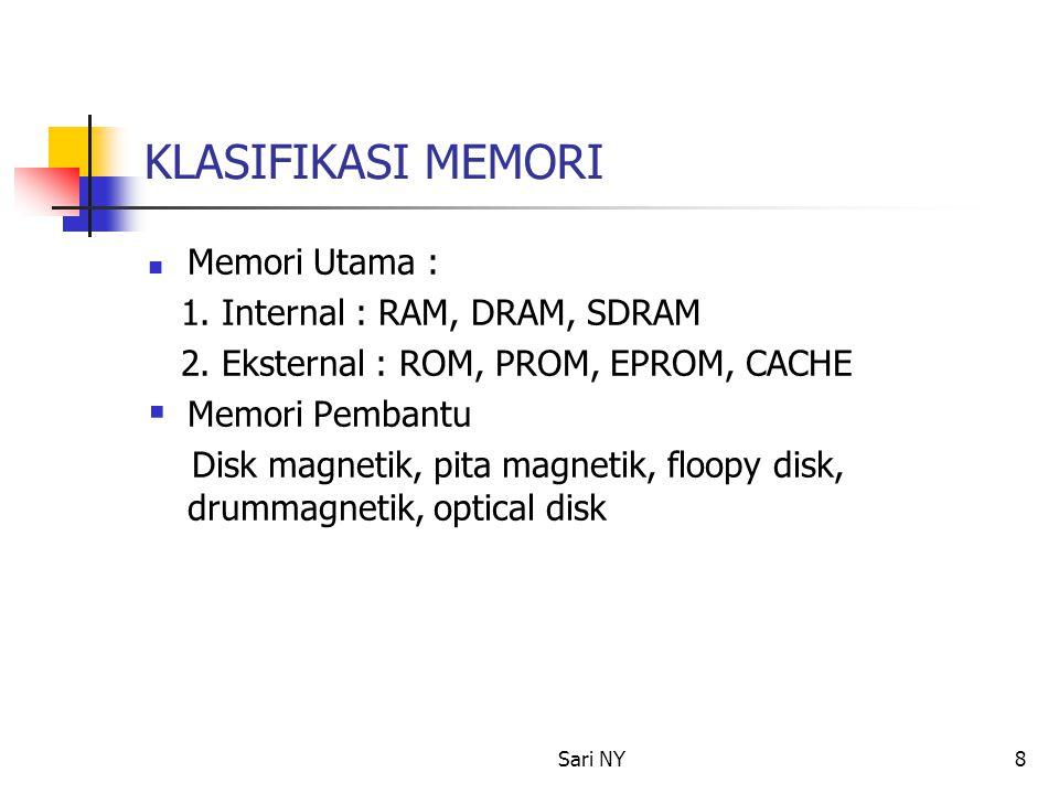 KLASIFIKASI MEMORI Memori Utama : 1. Internal : RAM, DRAM, SDRAM