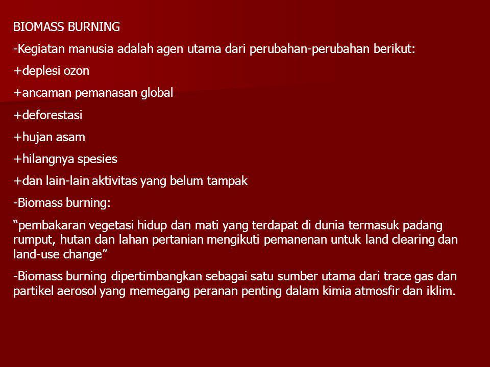 BIOMASS BURNING -Kegiatan manusia adalah agen utama dari perubahan-perubahan berikut: +deplesi ozon.
