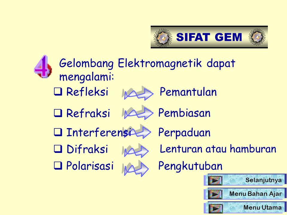 4 SIFAT GEM Gelombang Elektromagnetik dapat mengalami: Refleksi