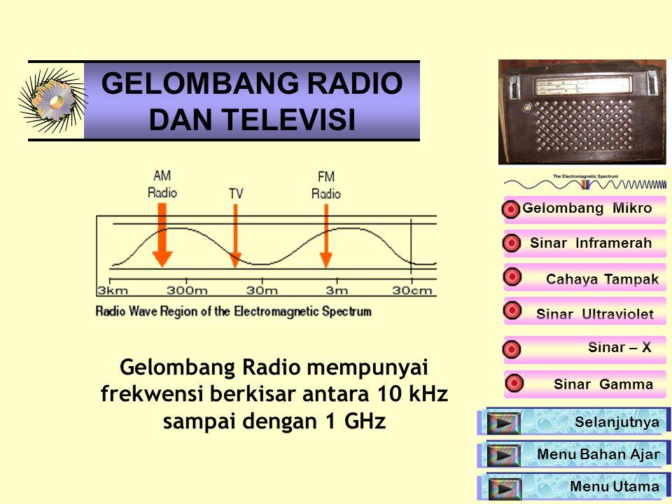 GELOMBANG RADIO DAN TELEVISI