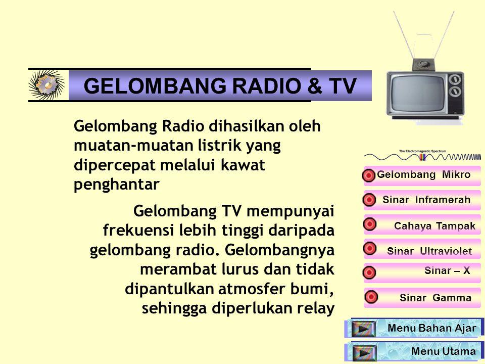 GELOMBANG RADIO & TV Gelombang Radio dihasilkan oleh muatan-muatan listrik yang dipercepat melalui kawat penghantar.