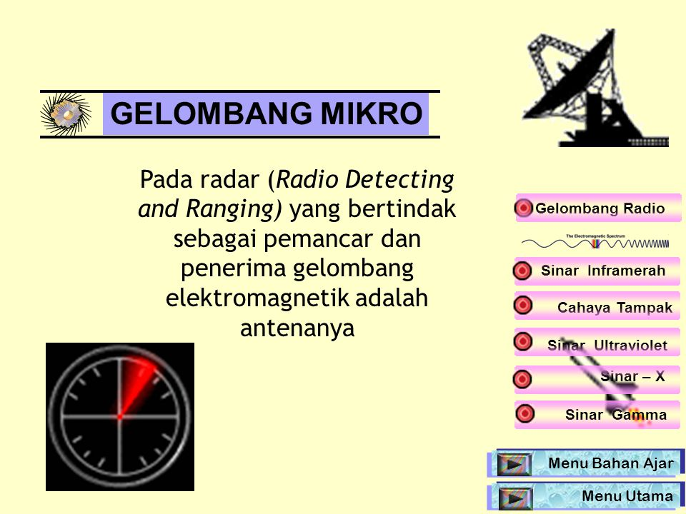 GELOMBANG MIKRO Pada radar (Radio Detecting and Ranging) yang bertindak sebagai pemancar dan penerima gelombang elektromagnetik adalah antenanya.