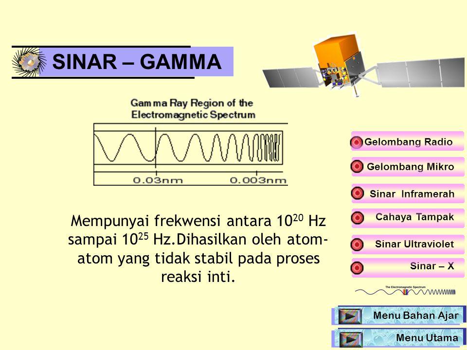 SINAR – GAMMA Gelombang Radio. Gelombang Mikro. Sinar Inframerah.