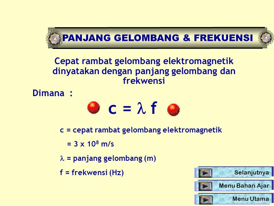 PANJANG GELOMBANG & FREKUENSI