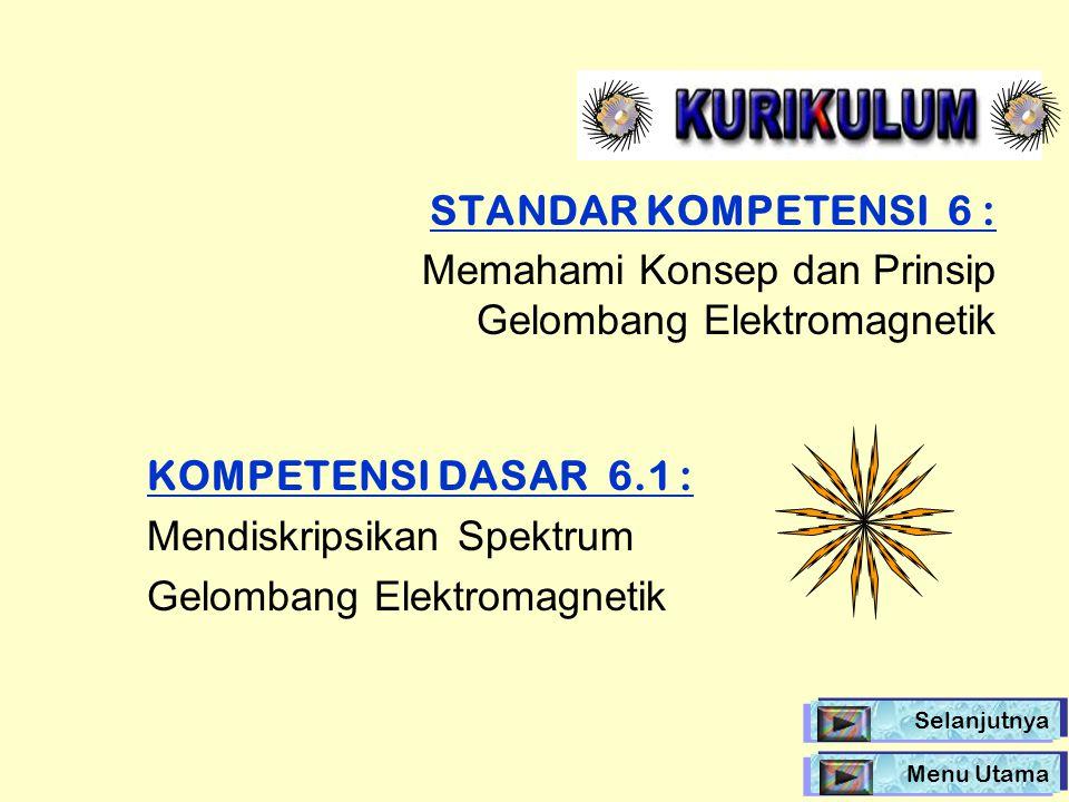 Memahami Konsep dan Prinsip Gelombang Elektromagnetik