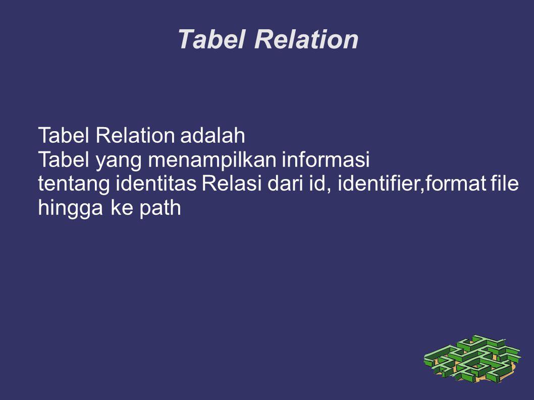 Tabel Relation Tabel Relation adalah Tabel yang menampilkan informasi