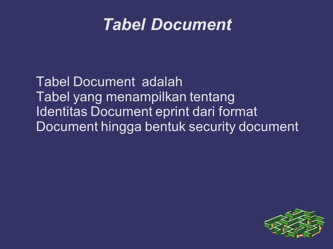 Tabel Document Tabel Document adalah Tabel yang menampilkan tentang