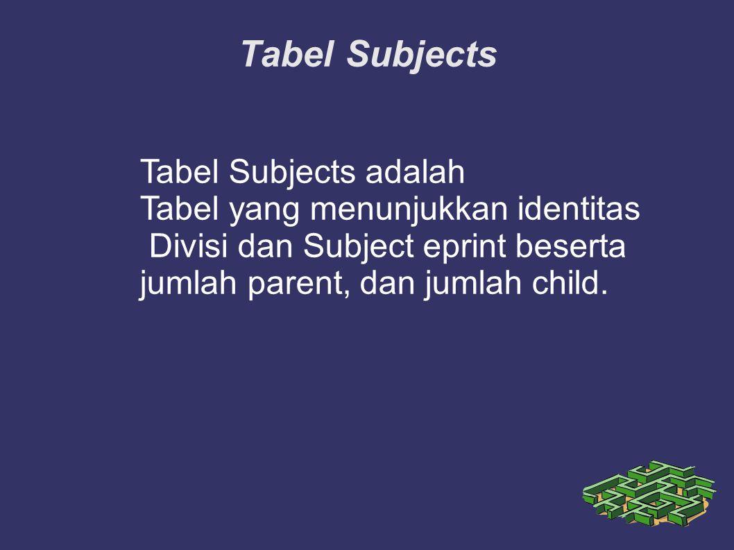 Tabel Subjects Tabel Subjects adalah Tabel yang menunjukkan identitas
