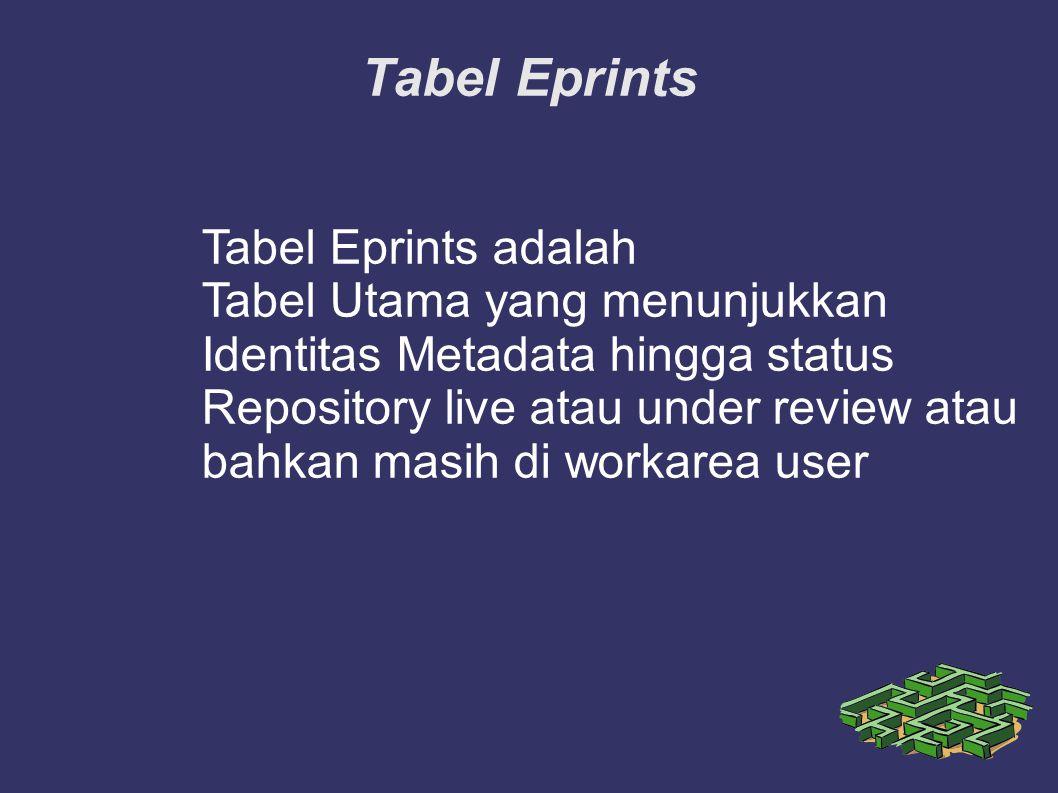 Tabel Eprints Tabel Eprints adalah Tabel Utama yang menunjukkan