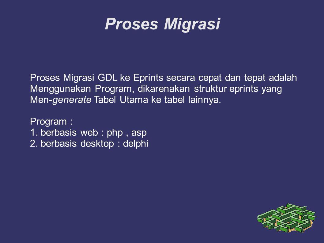 Proses Migrasi Proses Migrasi GDL ke Eprints secara cepat dan tepat adalah. Menggunakan Program, dikarenakan struktur eprints yang.