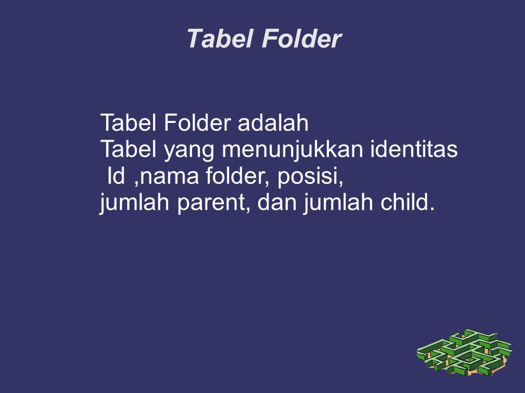 Tabel Folder Tabel Folder adalah Tabel yang menunjukkan identitas
