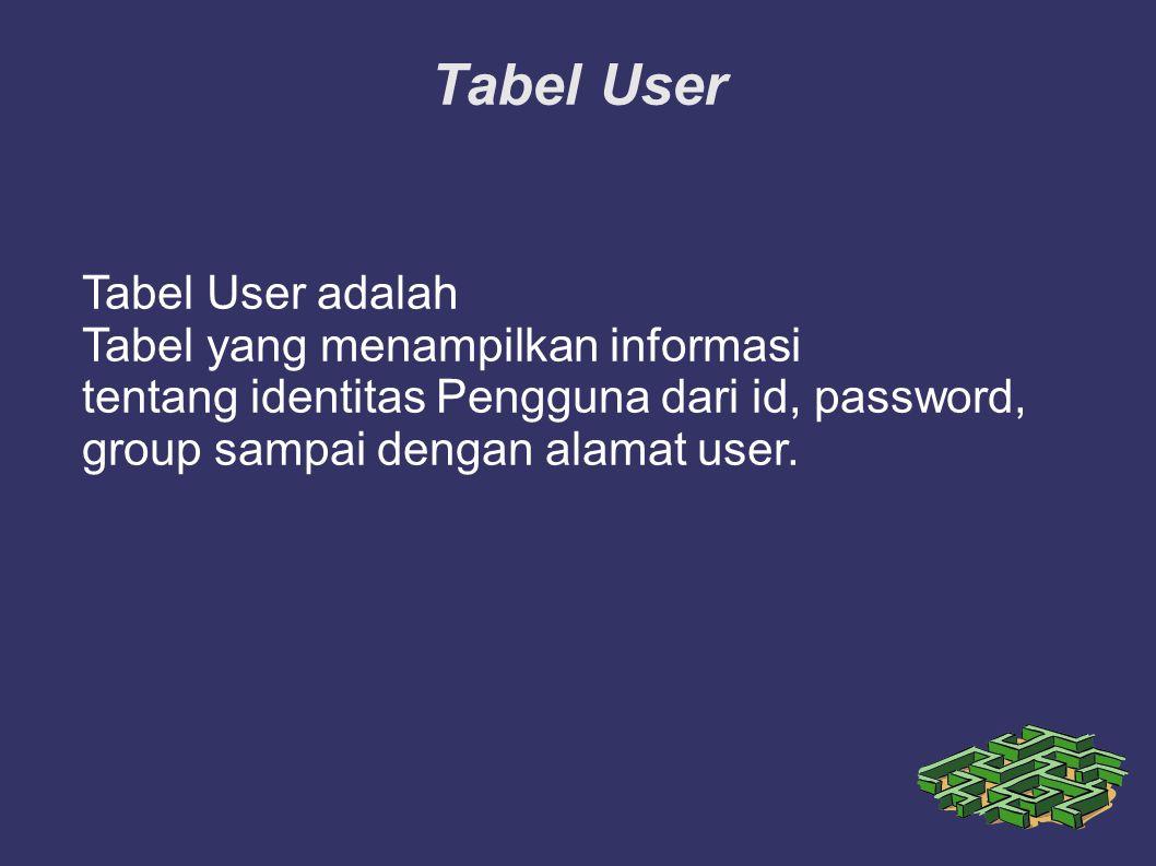 Tabel User Tabel User adalah Tabel yang menampilkan informasi