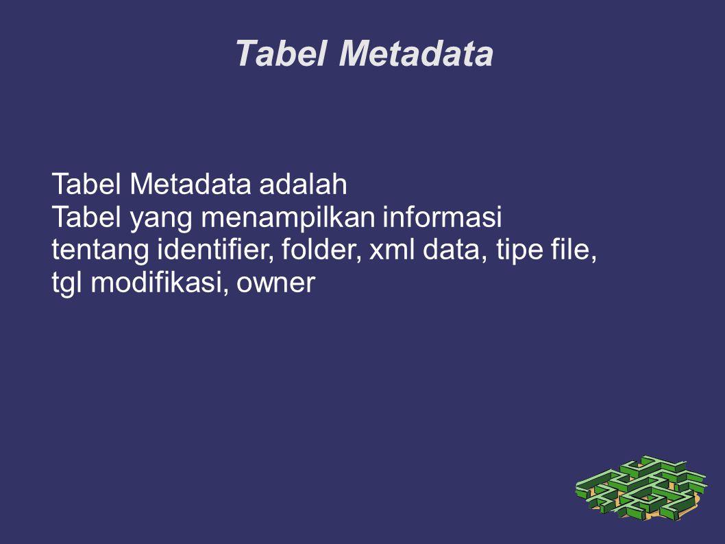 Tabel Metadata Tabel Metadata adalah Tabel yang menampilkan informasi