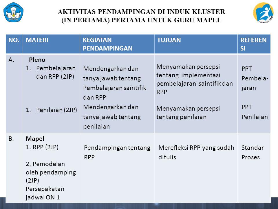 AKTIVITAS PENDAMPINGAN DI INDUK KLUSTER (IN PERTAMA) PERTAMA UNTUK GURU MAPEL