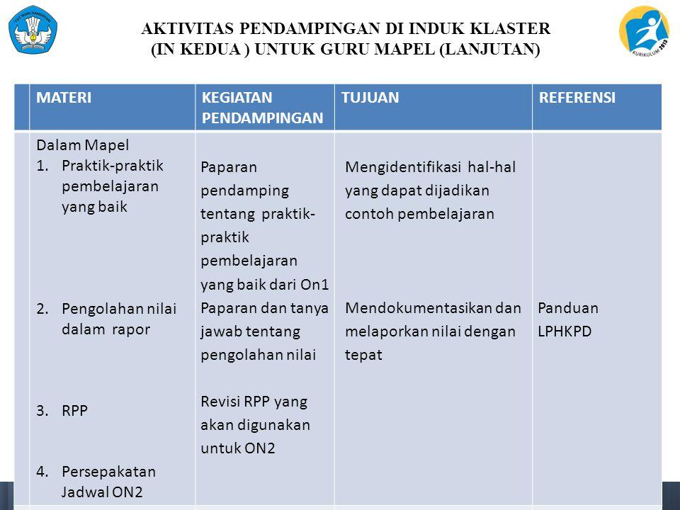 AKTIVITAS PENDAMPINGAN DI INDUK KLASTER (IN KEDUA ) UNTUK GURU MAPEL (LANJUTAN)