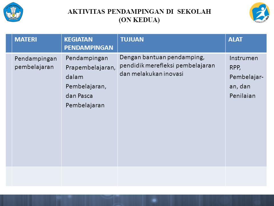 AKTIVITAS PENDAMPINGAN DI SEKOLAH (ON KEDUA)