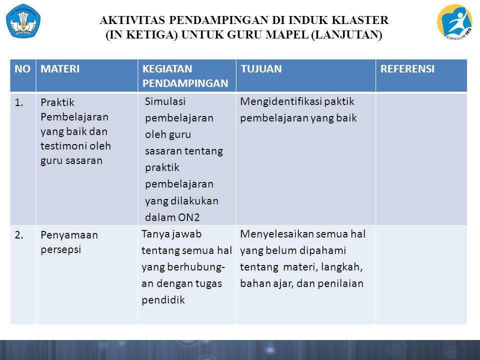 AKTIVITAS PENDAMPINGAN DI INDUK KLASTER (IN KETIGA) UNTUK GURU MAPEL (LANJUTAN)