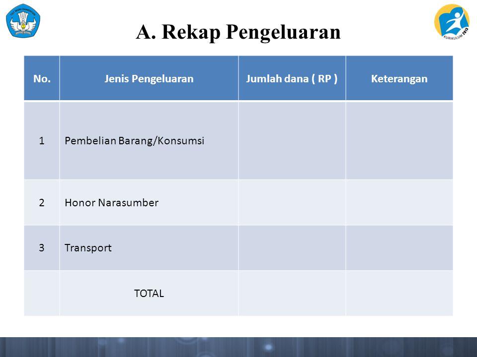 A. Rekap Pengeluaran No. Jenis Pengeluaran Jumlah dana ( RP )