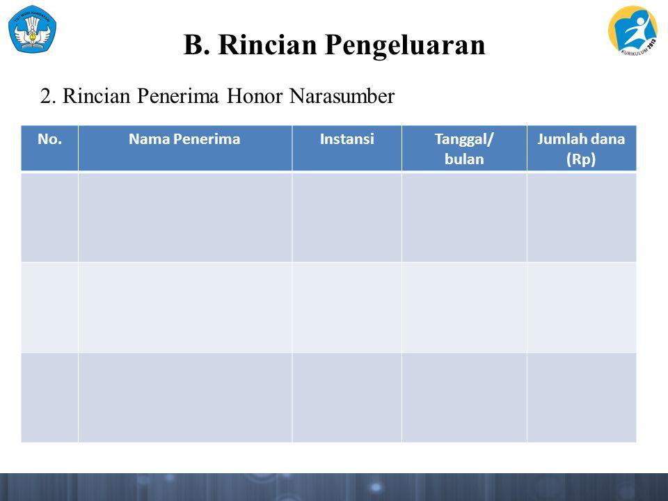 B. Rincian Pengeluaran 2. Rincian Penerima Honor Narasumber No.