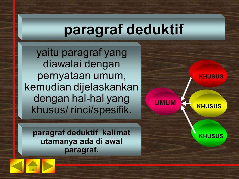 paragraf deduktif kalimat utamanya ada di awal paragraf.
