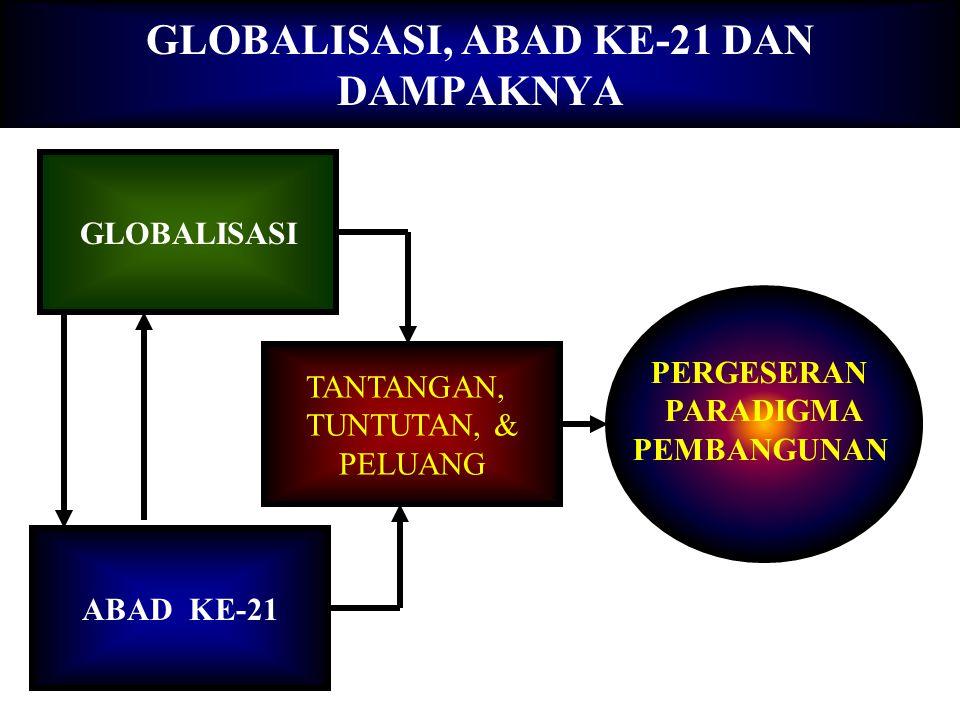 GLOBALISASI, ABAD KE-21 DAN DAMPAKNYA