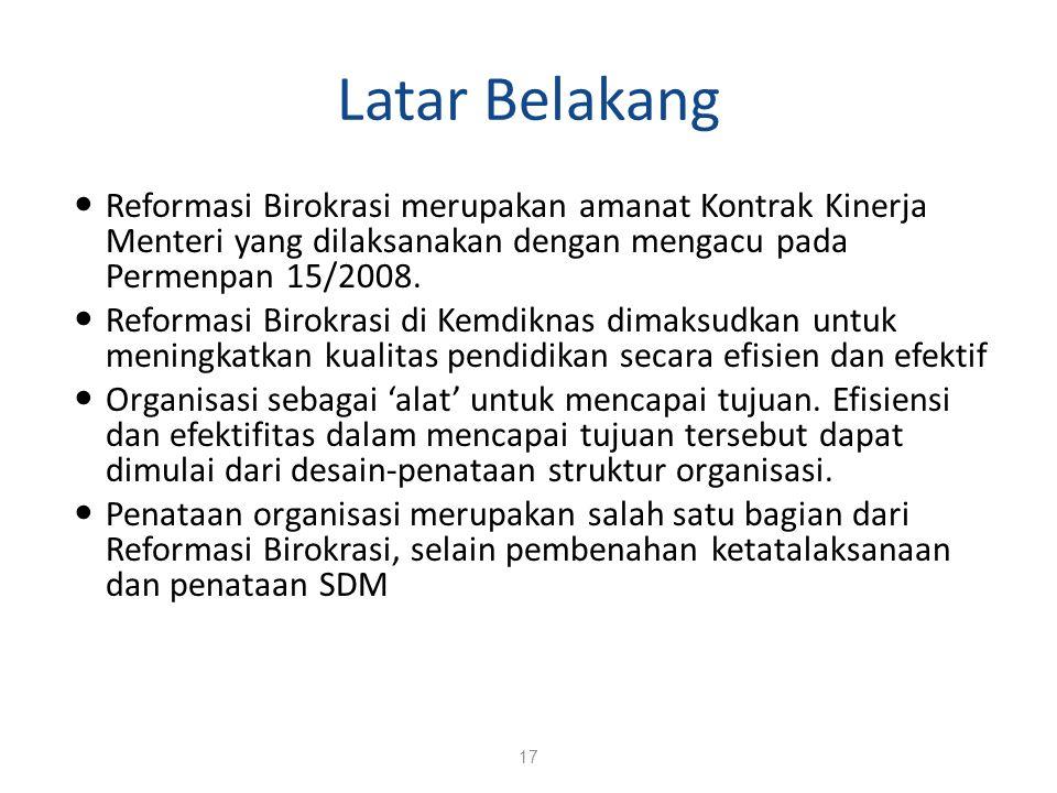 Latar Belakang Reformasi Birokrasi merupakan amanat Kontrak Kinerja Menteri yang dilaksanakan dengan mengacu pada Permenpan 15/2008.