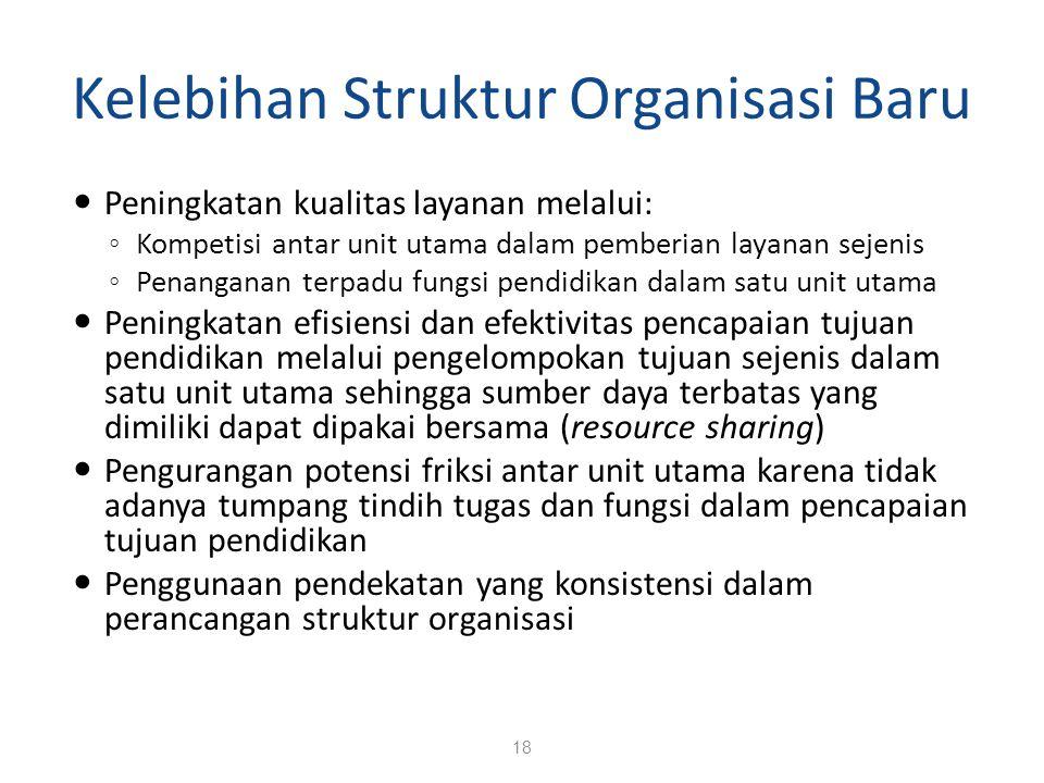 Kelebihan Struktur Organisasi Baru