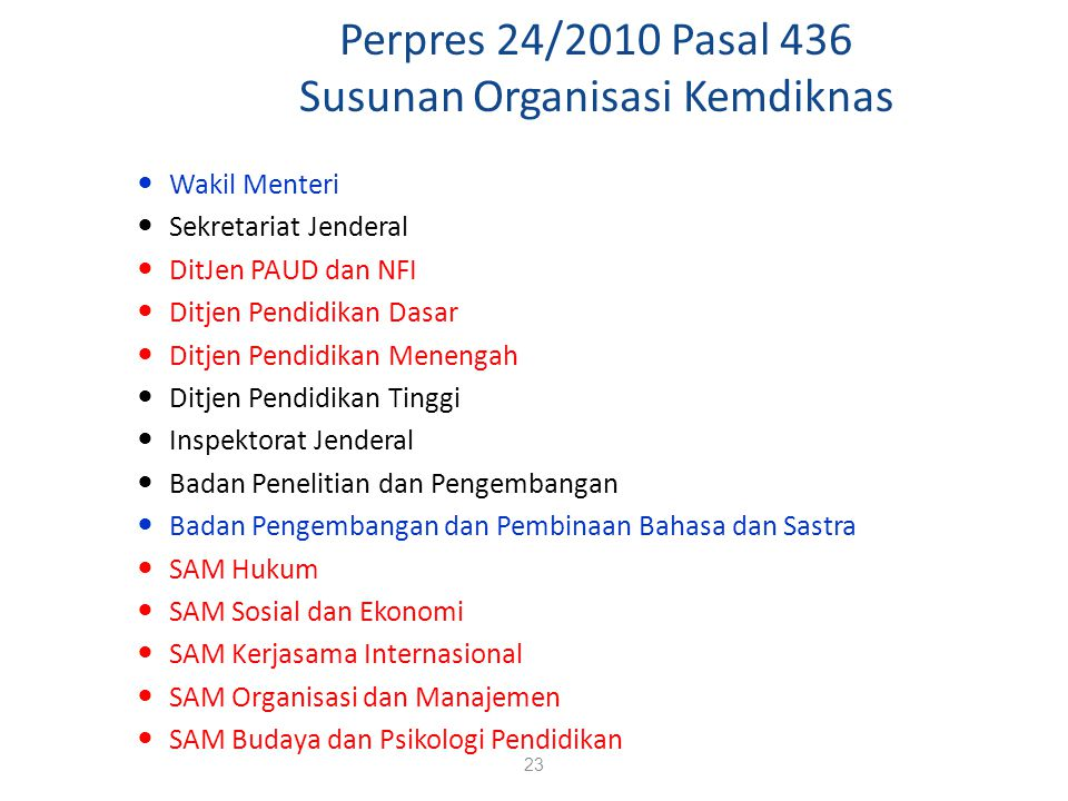 Perpres 24/2010 Pasal 436 Susunan Organisasi Kemdiknas