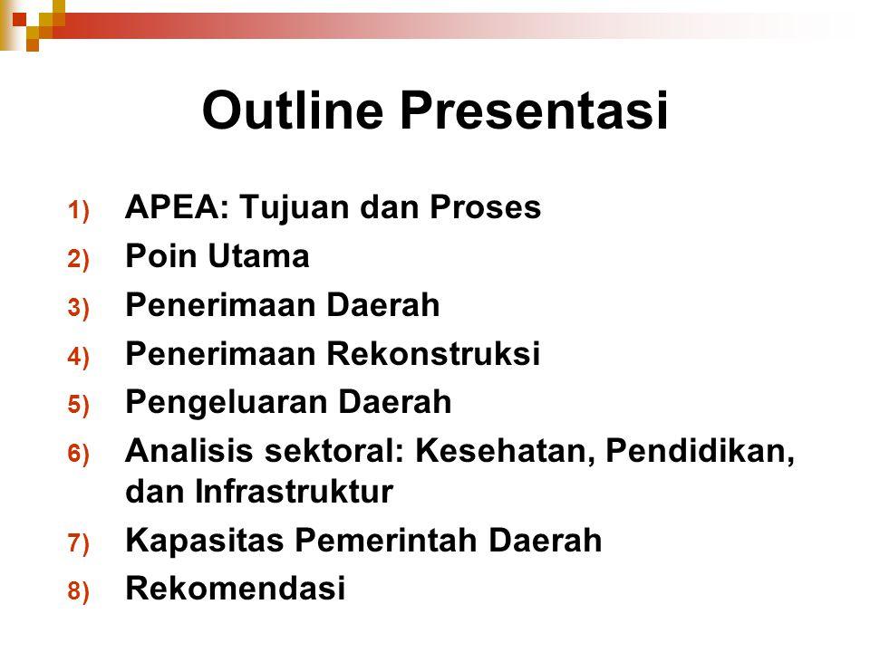 Outline Presentasi APEA: Tujuan dan Proses Poin Utama