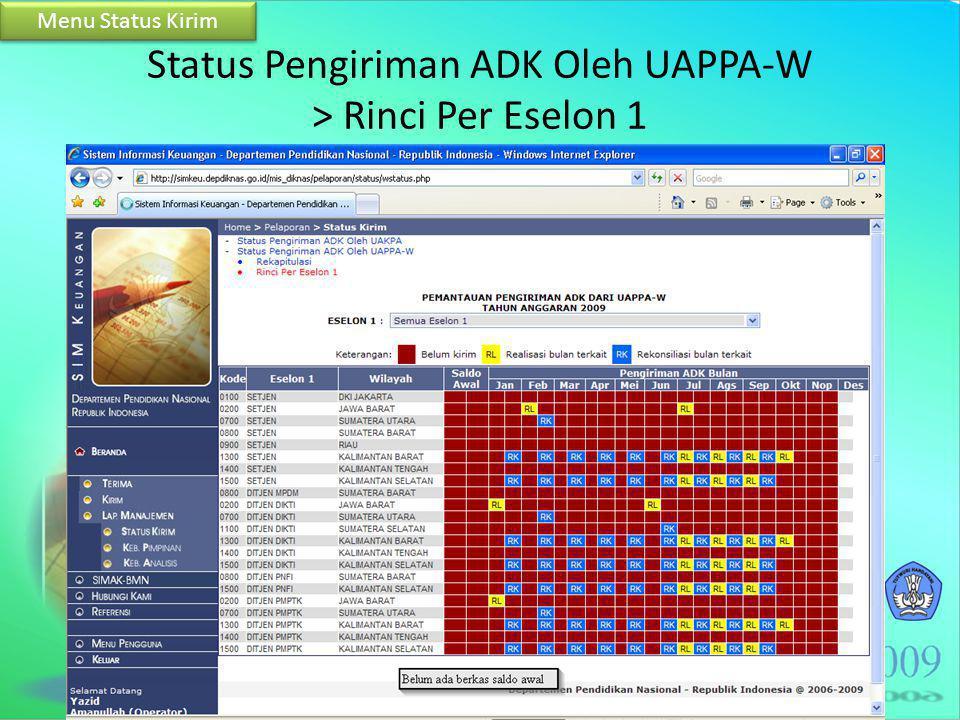 Status Pengiriman ADK Oleh UAPPA-W > Rinci Per Eselon 1
