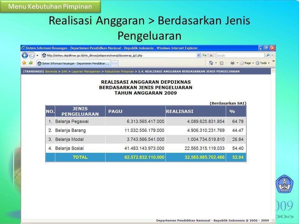 Realisasi Anggaran > Berdasarkan Jenis Pengeluaran