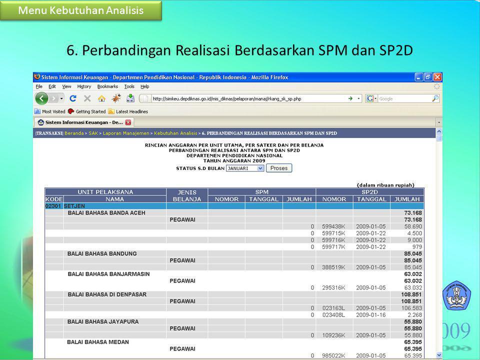 6. Perbandingan Realisasi Berdasarkan SPM dan SP2D