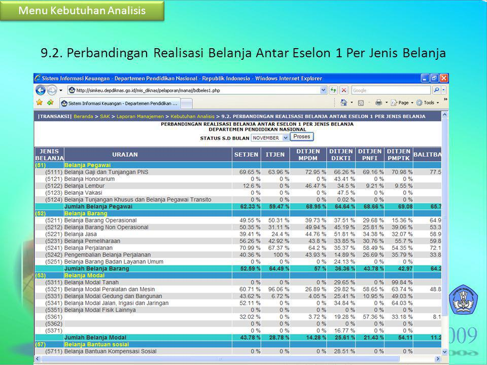 9.2. Perbandingan Realisasi Belanja Antar Eselon 1 Per Jenis Belanja