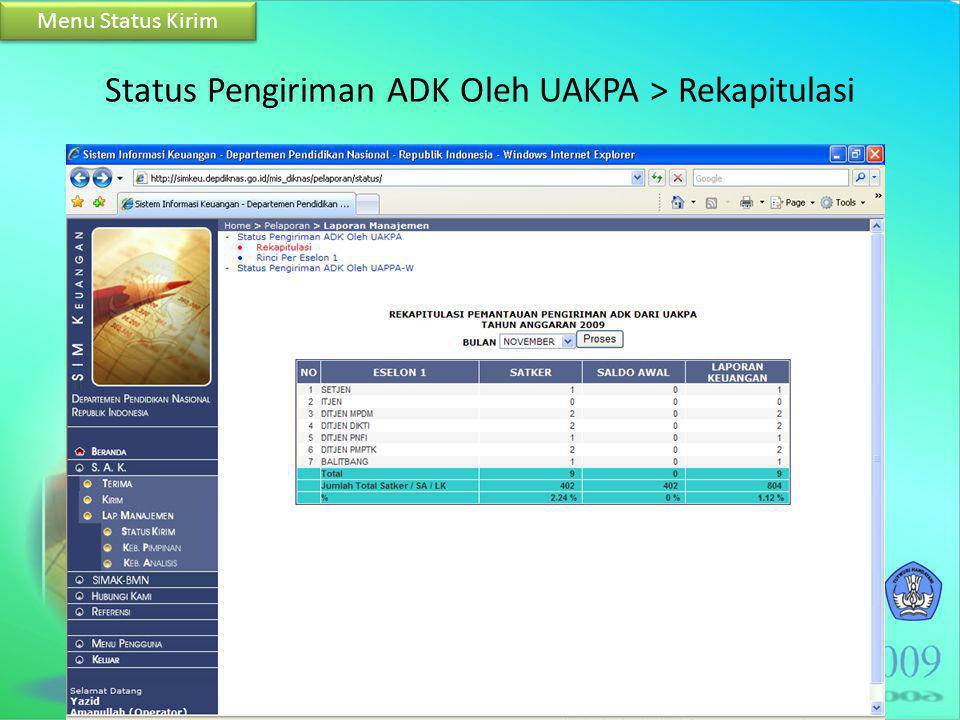 Status Pengiriman ADK Oleh UAKPA > Rekapitulasi