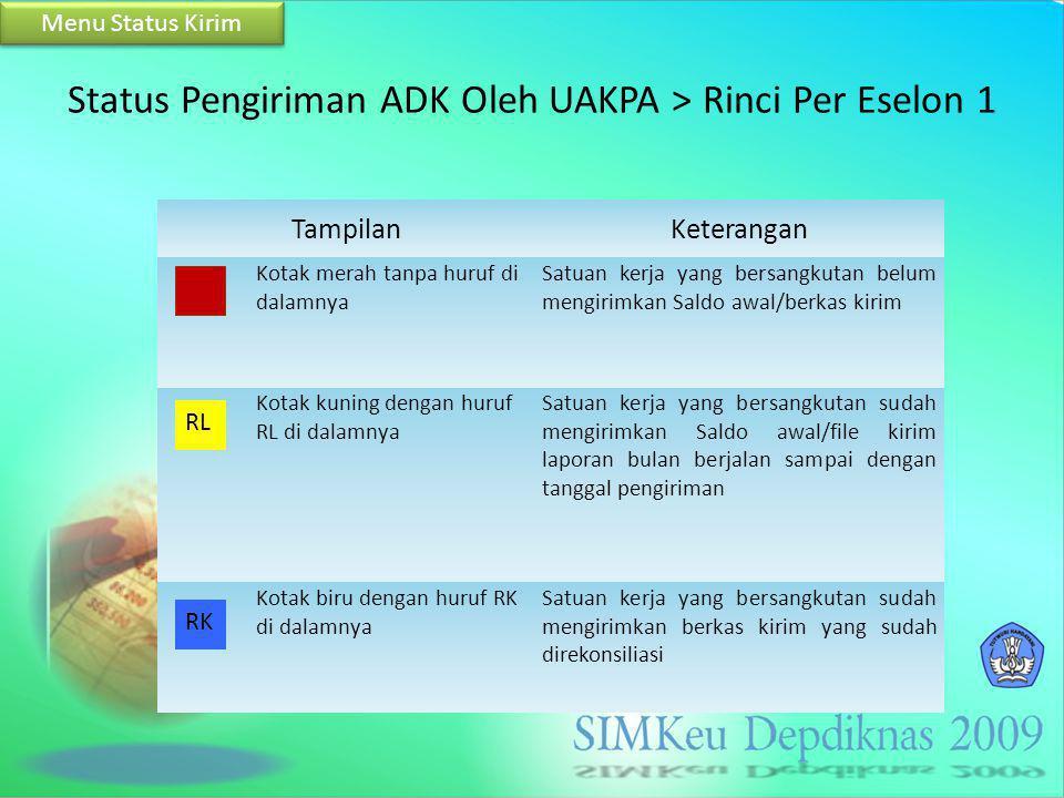 Status Pengiriman ADK Oleh UAKPA > Rinci Per Eselon 1