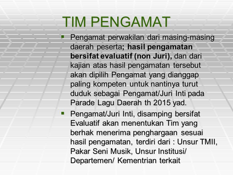 TIM PENGAMAT