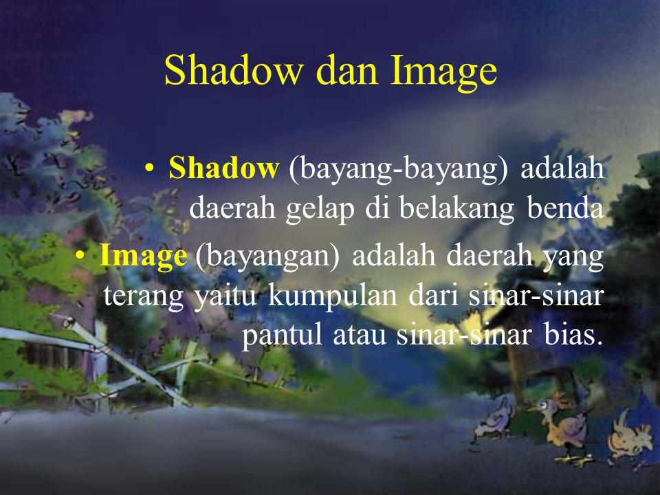 Shadow dan Image Shadow (bayang-bayang) adalah daerah gelap di belakang benda.