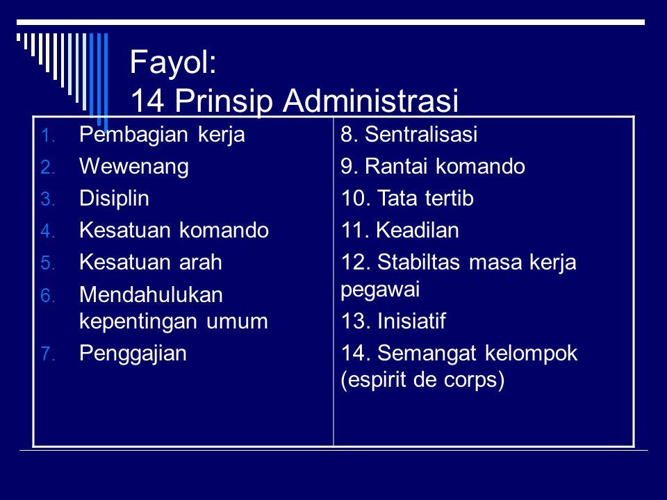 Fayol: 14 Prinsip Administrasi