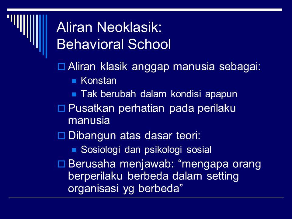 Aliran Neoklasik: Behavioral School