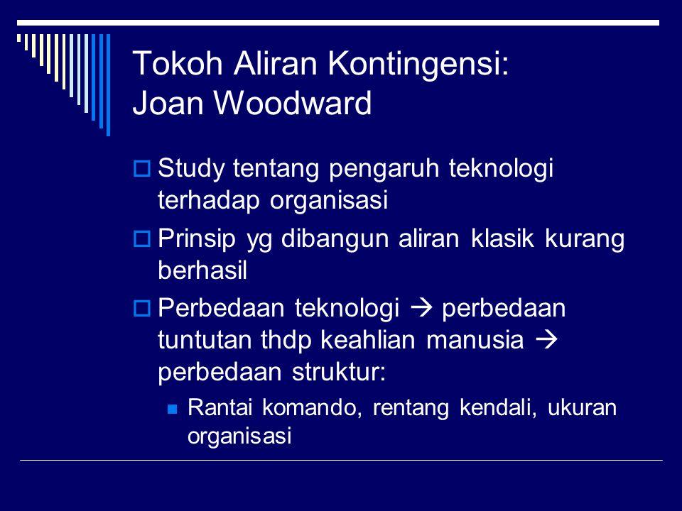 Tokoh Aliran Kontingensi: Joan Woodward