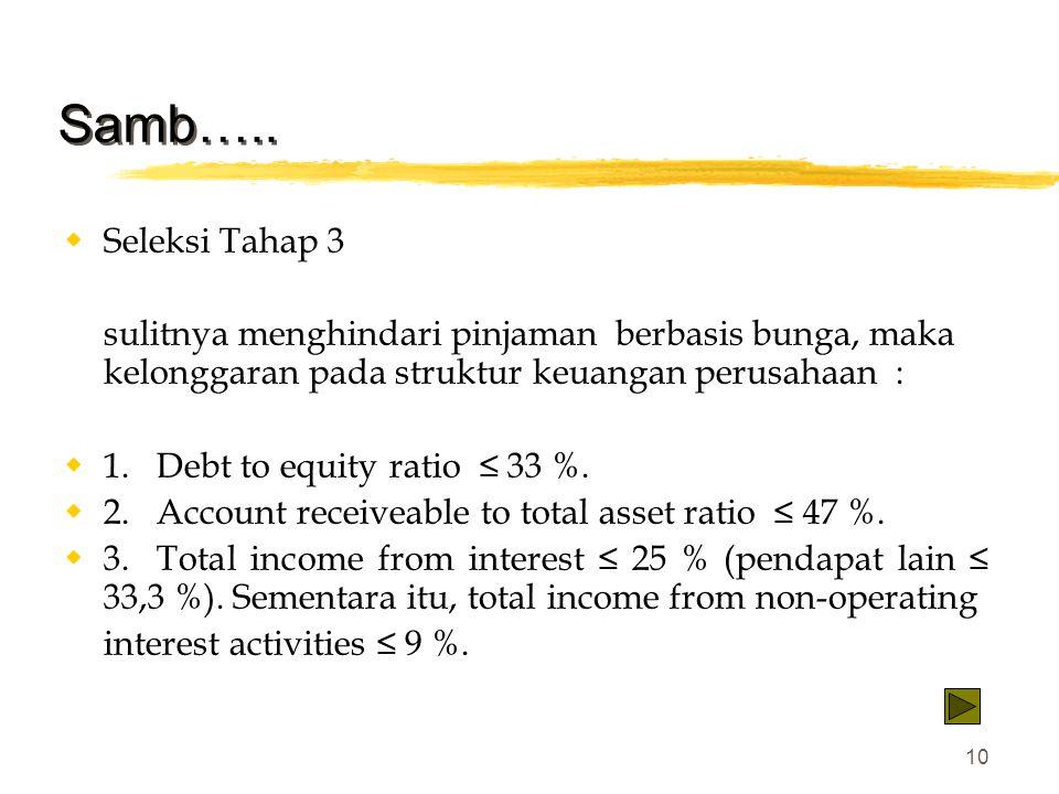 Samb….. Seleksi Tahap 3. sulitnya menghindari pinjaman berbasis bunga, maka kelonggaran pada struktur keuangan perusahaan :