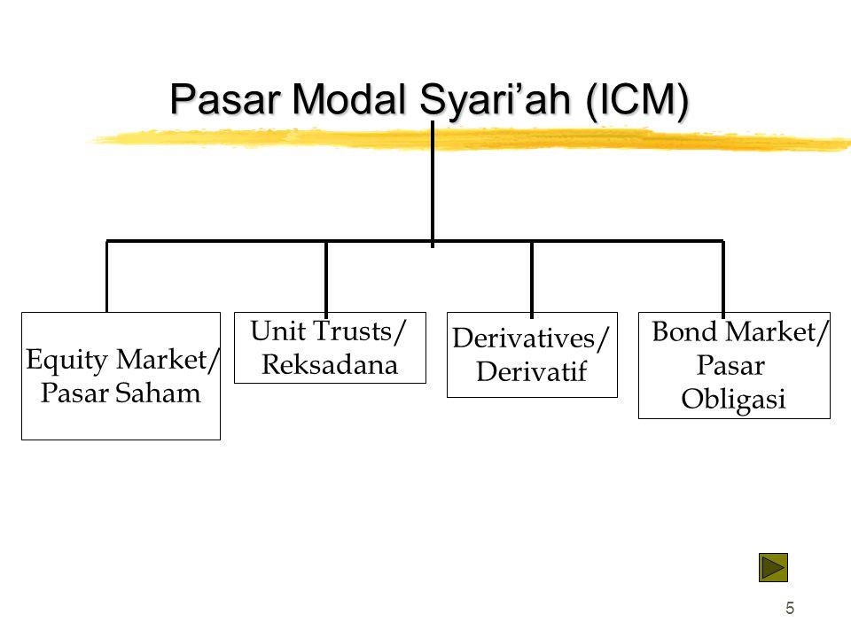 Pasar Modal Syari'ah (ICM)