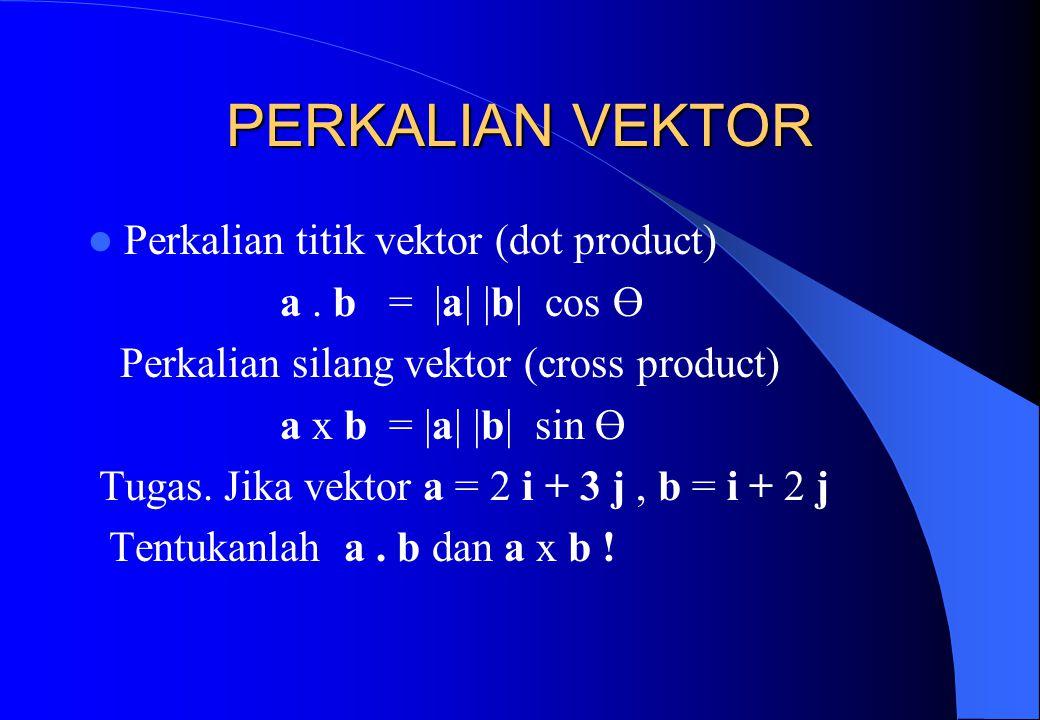 PERKALIAN VEKTOR Perkalian titik vektor (dot product)