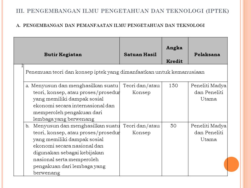 III. PENGEMBANGAN ILMU PENGETAHUAN DAN TEKNOLOGI (IPTEK)