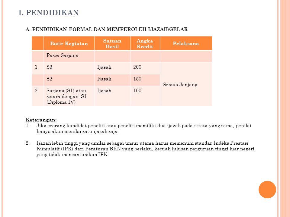 I. PENDIDIKAN A. PENDIDIKAN FORMAL DAN MEMPEROLEH IJAZAH/GELAR